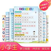 汉语拼音挂图学前幼儿园一年级早教儿童学习拼音识字数字部首笔顺