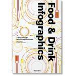 【预订】Food & Drink Infographics: A Visual Guide to Culinary P