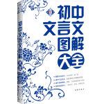 初中文言文图解大全