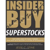【预订】Insider Buy Superstocks