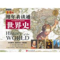 【正版二手书9成新左右】用年表读通世界史 尹勇 外文出版社
